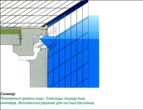 , Схемы и виды водоочистки