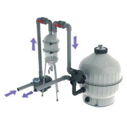 , Циклонный или центробежный префильтр для бассейна