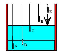 , Управление и расчет компенсационной емкости для бассейна с переливом