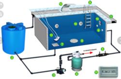 Схема бассейна с переливом